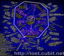 Blast door map/Theories