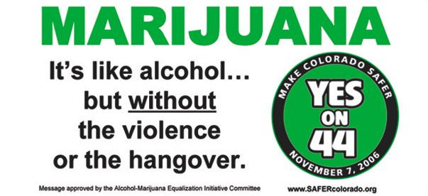 Marijuana Regulation and Crime Rates