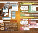 MH3: Bowgun Controls