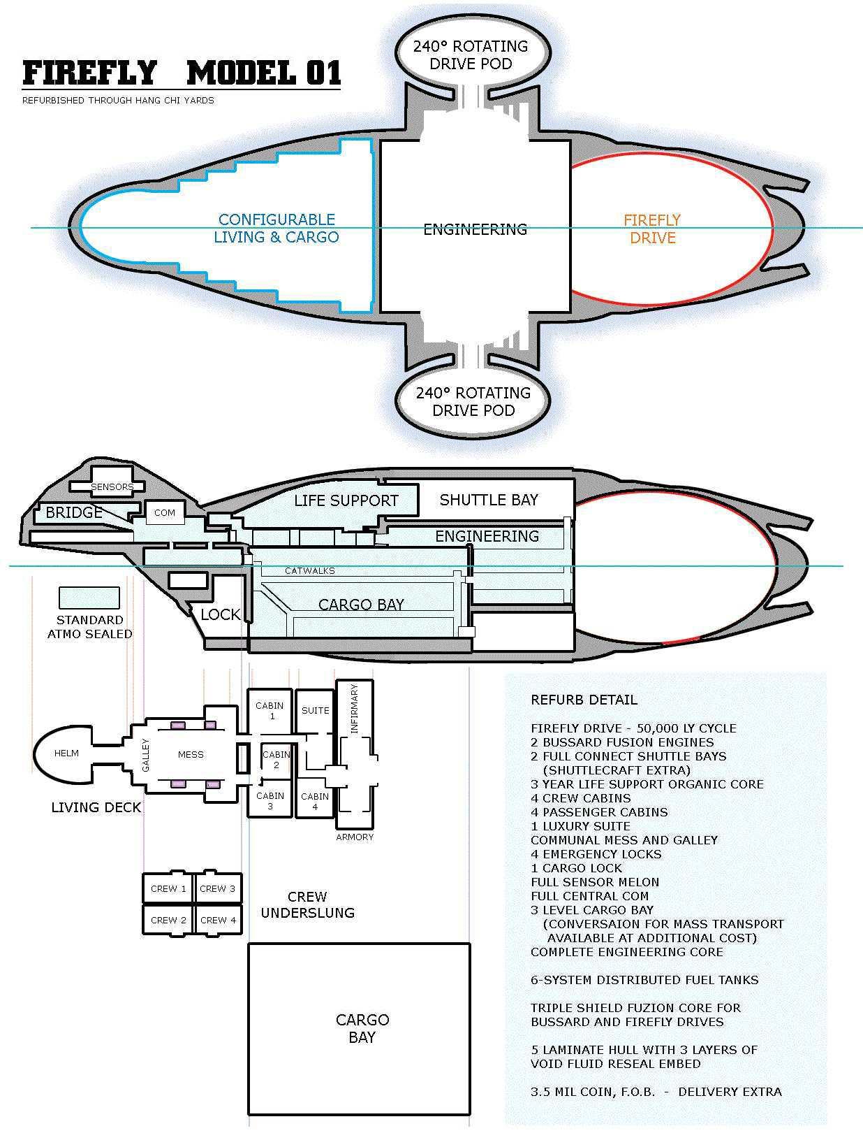 Firefly-class Transport Ship
