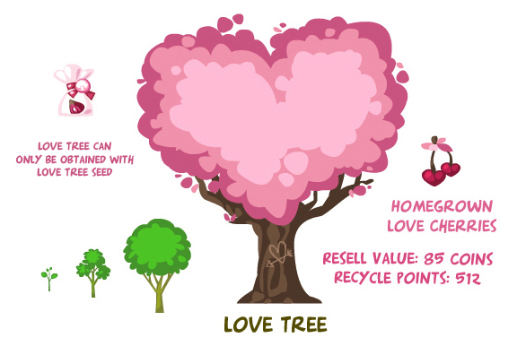 Love tree pet society wiki pets stores fish for Fish in a tree summary