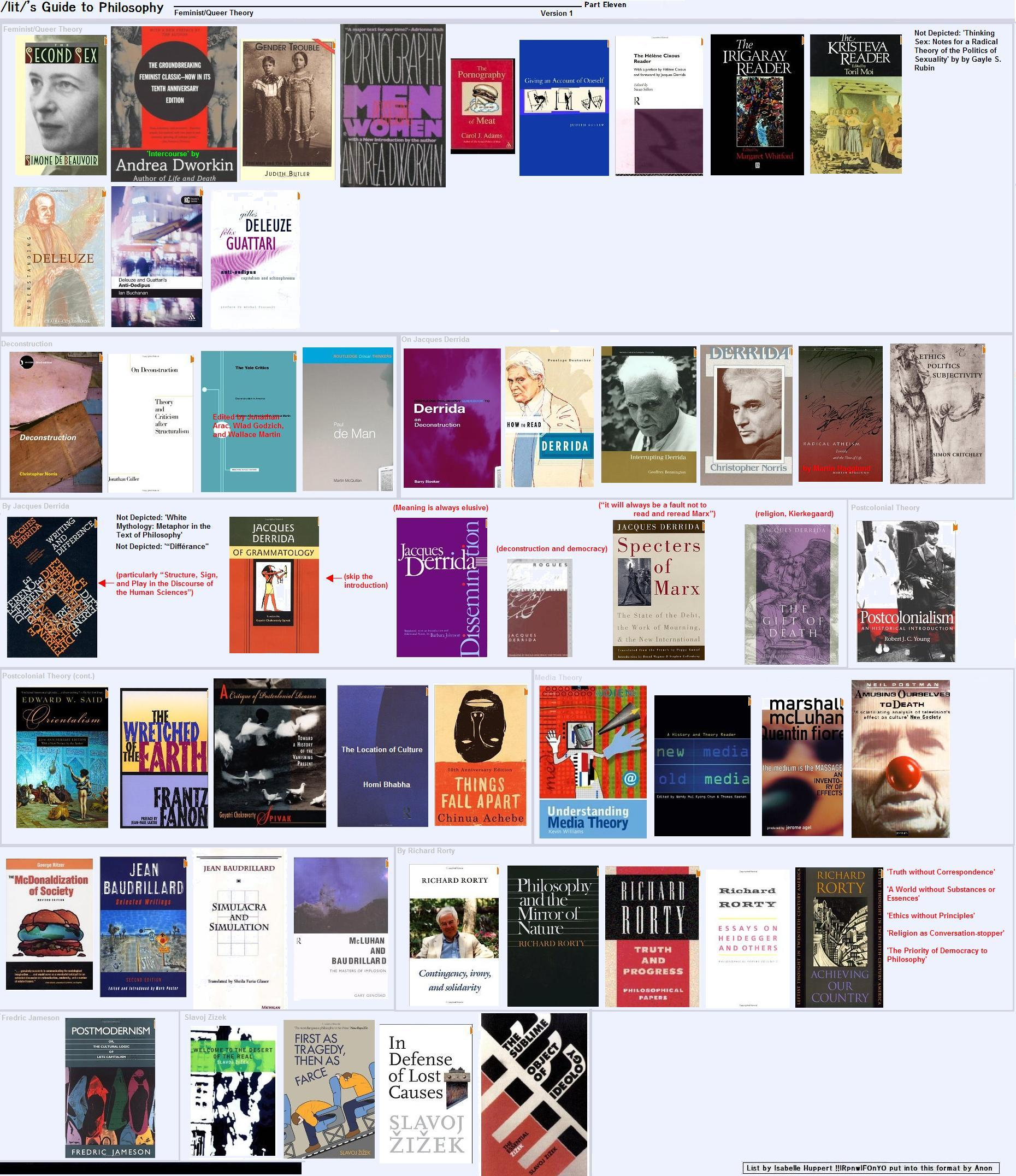 Awesome collection of infographics