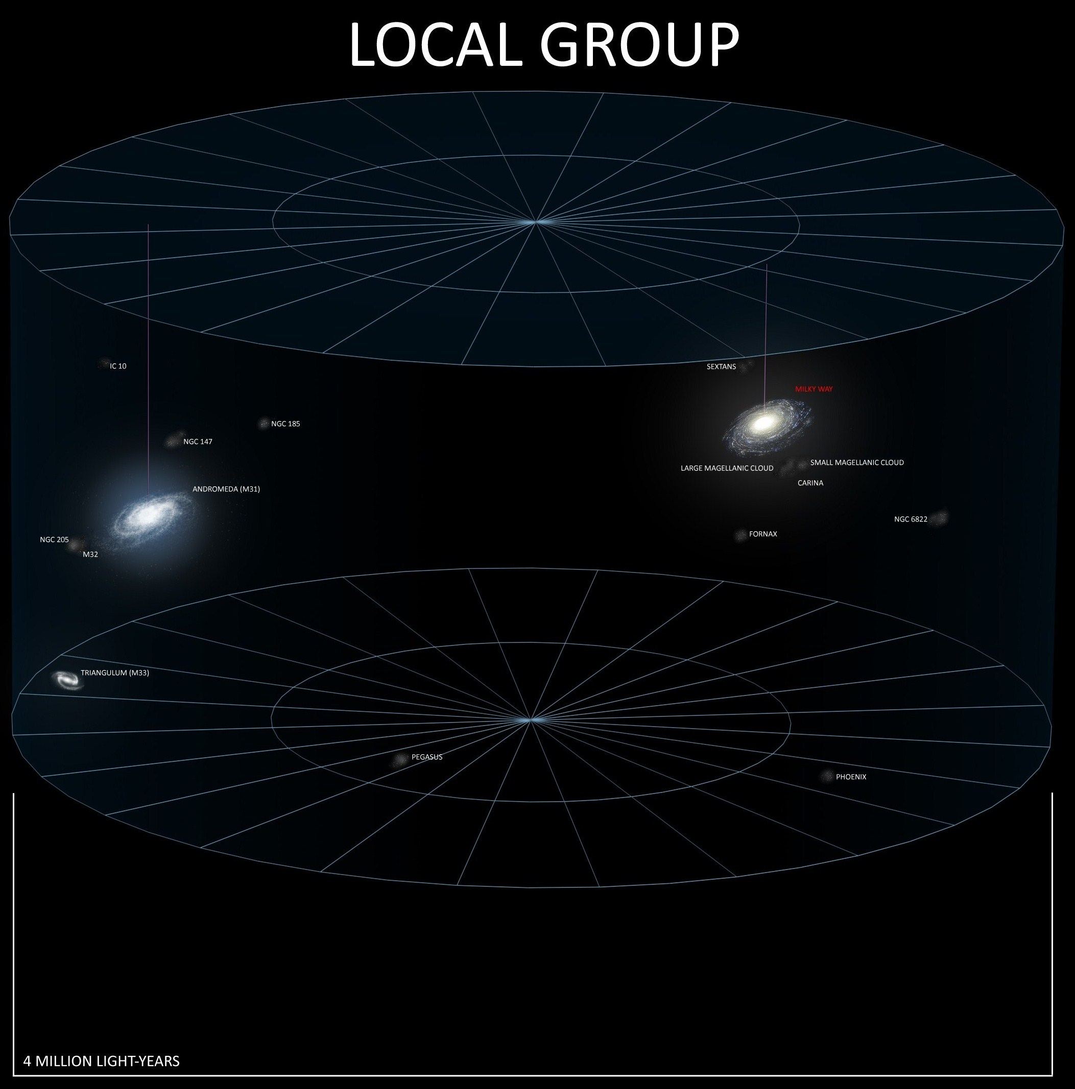 Local Group - Andromeda Wiki - The New Systems Commonwealth
