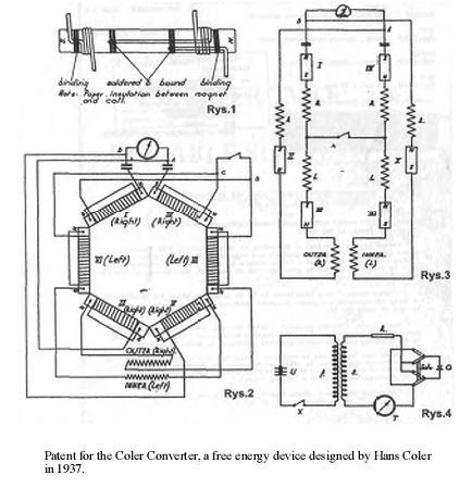 die glocke blueprints