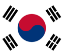 Second Korean War (Total Reunification)