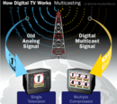 How DTV works