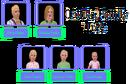 Funke Family Tree.png