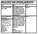 Wild Ones Wiki Forum