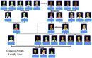 Curious-Smith Family Tree.png