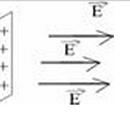 Electrostatică