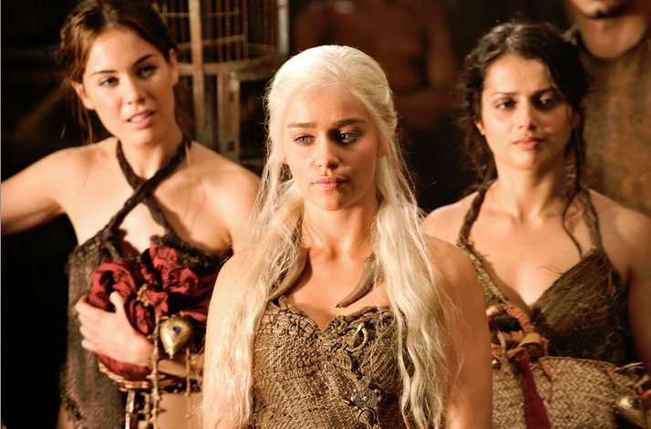 Game Of Thrones Irri