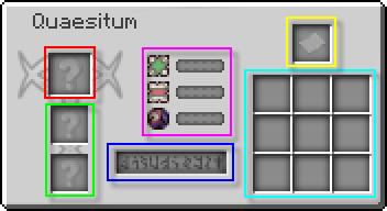 Gui-quaesitum explained