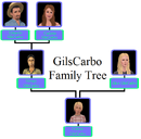 GilsCarbo Family Tree.png