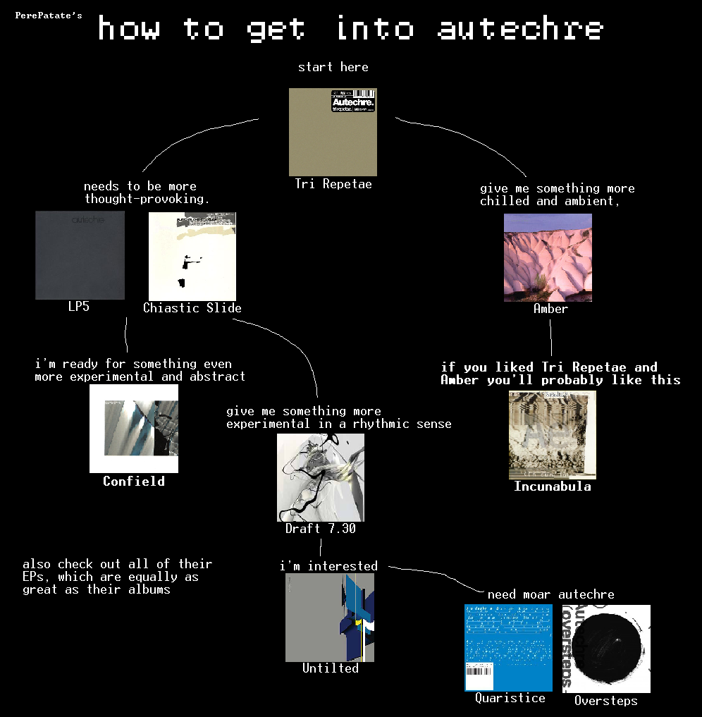 Image - Autechre.png - 4chanmusic Wiki
