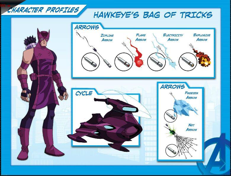 Hawkeye Arrows Tips Hawkeye Arrows