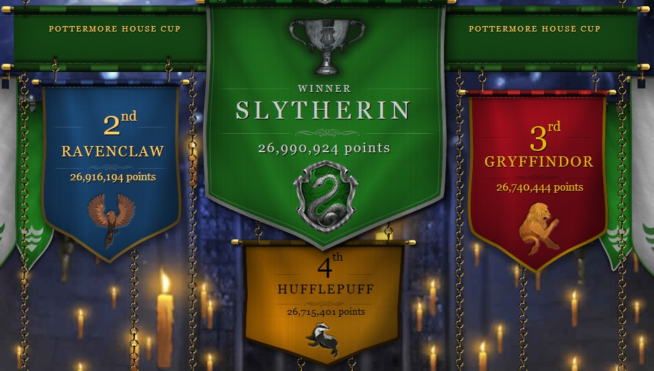 Image Pottermore 3rd Cup Jpg Harry Potter Wiki