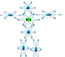 Atomix (Ben X)