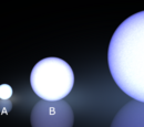 Stellar classification - Terran-
