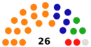 1995 Wessex electoral result.png