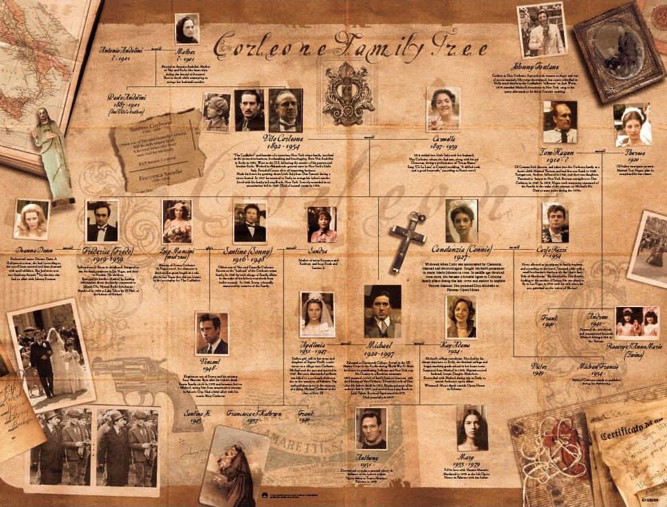 Corleone family - Wikipedia  |Corleone Crime Family Tree