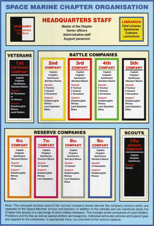 imperial guard 5th edition codex pdf