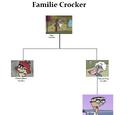 Familie Crocker