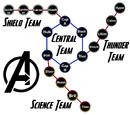 Avengers (Earth-608)