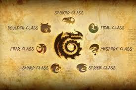 Файл:Классы драконов.jpg — Как приручить дракона вики
