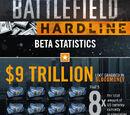 PLR Soldier/Battlefield Hardline Beta Stats