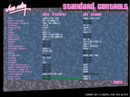 Controls for GTA Vice City-PC.png