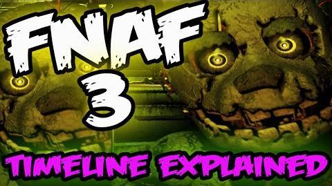 FNAF 3 TIMELINE EXPLAINED Five Nights at Freddy's 3 Timeline Explained FNAF 3 Game Theory
