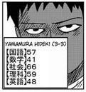 Hideki Yamamura test scores.png