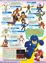 Nintendo Robot Masters Page 4.jpg