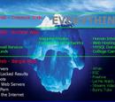 Guida informativa al Dark Net
