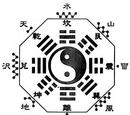 Eight Trigrams Talisman