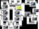 FNaF2 - Mapa (CAM 07).png