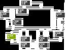 FNaF - Mapa (CAM 3).png