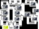 FNaF2 - Mapa (CAM 05).png